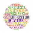 Tag or word cloud business related in shape of circle — Stock Photo