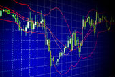 Forex stock market candle graph analysis on the screen — Stock Photo