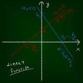 Mathematical education concept of chalkboard and drawing. — Stok fotoğraf