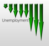 Chart illustrating unemployment drop, macroeconomic indicator — Stock Photo