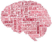 Word cloud brain disease related in shape of human brain — Stock Photo