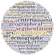 Word cloud illustration related to strategic management — Stock Photo
