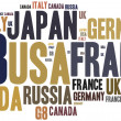 Word cloud illustration related to most influential countries — Stock Photo #47962273