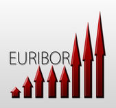 Macroeconomics indicator concept. — Foto Stock