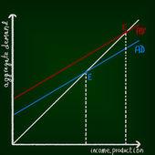 Economics chart, drawing on chalkboard. Education concept. — Stock Photo