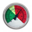 PSI gauge - Stock Photo
