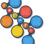 Metaball infographic elements. Vector. — Stock Vector
