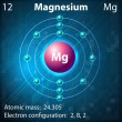 Stock Vector: Magnesium