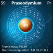 Praseodymium — Stock Vector