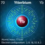 Ytterbium — Stock Vector #30667345
