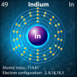 Indium — Stock Vector #30667377