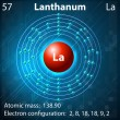 Lanthanum — Stock Vector