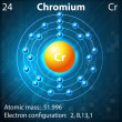 Chromium — Stock Vector