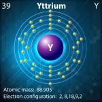 Yttrium — Stock Vector