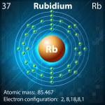 Rubidium — Stock Vector