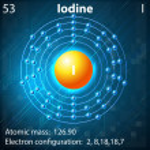 Iodine — Stock Vector