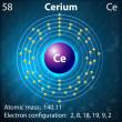 Cerium — Stock Vector