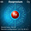 Dysprosium — Stock Vector