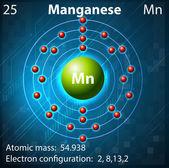 Manganese — Stock Vector