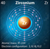 Zirconium — Stock Vector
