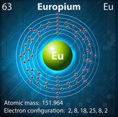 Europium — Stock Vector