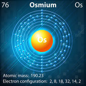 Osmium — Stock Vector