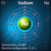 Natrium — Stockvector