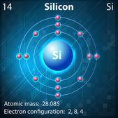 Silicon — Stock Vector