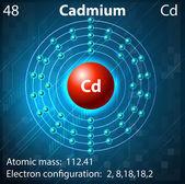 Cadmium — Stock Vector
