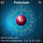 Francium — Stock Vector