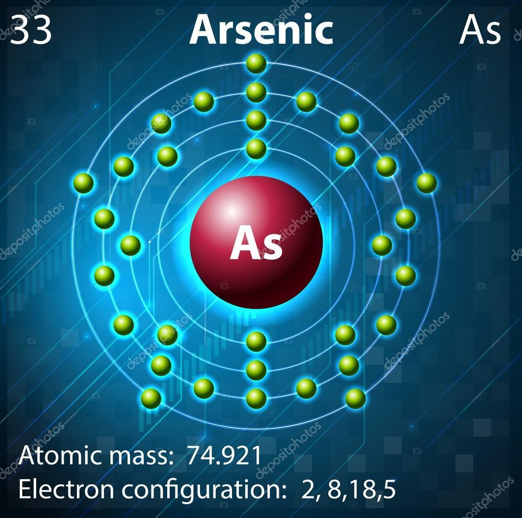 元素砷的插图 — 矢量图片作者