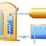 ������, ������: Nuclear Reactor