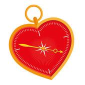 Emotional compass — Stock Vector