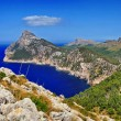 Mallorca nature - Stock Photo