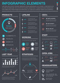 Minimal business infographics vector elements resume cv set — Stockvektor