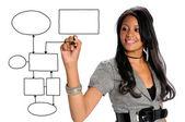 Zakenvrouw tekening grafiek — Stockfoto