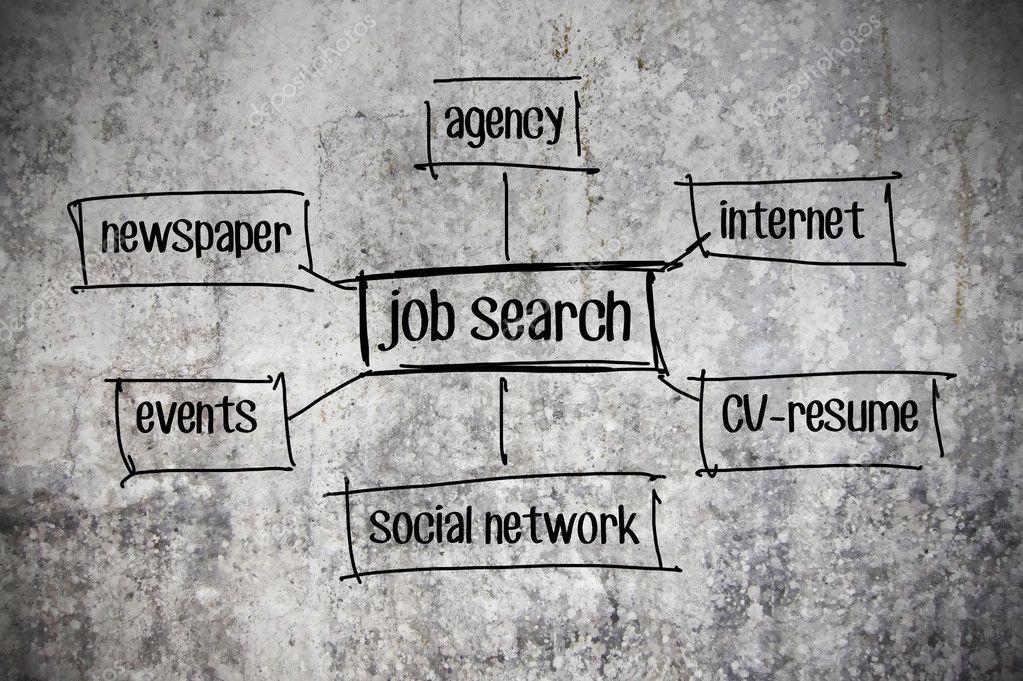 Схема поиска работы на