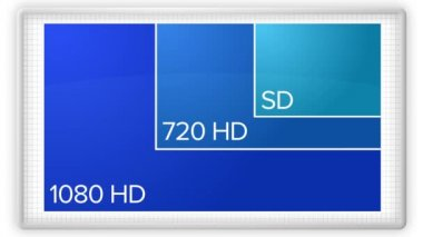 TV Resolutions from SD to HD — Stock Video