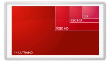 Resoluções de tv de sd de 4k — Vídeo stock