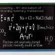 Mathematical and scientific formulas written on slate board — Stock Photo #17210329