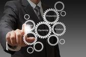 Affärsman hand drar kunder måldiagram — Stockfoto