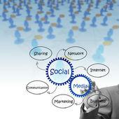 Business man hand draws social media diagram — Stock Photo