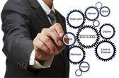 Homme d'affaires s'inspire des succès organigramme sur tableau blanc — Photo