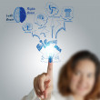 Woman hand point on big idea on whiteboard — Stock Photo
