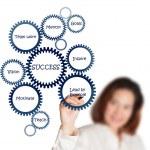 Businesswoman draws success flow chart on whiteboard — Stock Photo