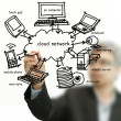 Drawing cloud network on whiteboard — Stock Photo #12976222
