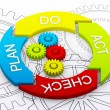PDCA Life cycle as business concept - Stock Photo