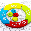 Stockfoto: PDCLife cycle as business concept