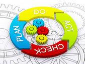 Ciclo di vita del pdca come concetto di business — Foto Stock