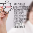 Draws puzzle and supply chain — Stock Photo